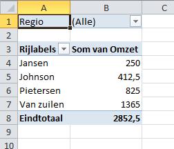 Draaitabel waarden - Excel 2010