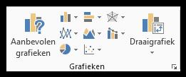 Excel 2013 sjabloon grafiek gebruiken 03