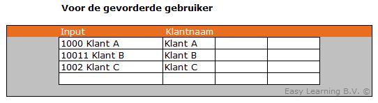 Excel functie DEEL 02