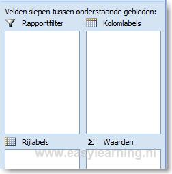 Onderdelen van een draaitabel in Excel 01