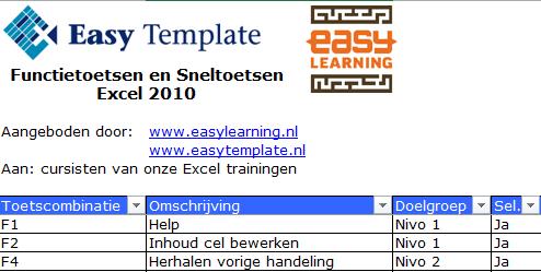 Sneltoetsen Excel 2010 NL