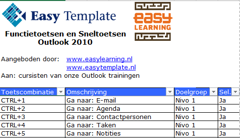 Sneltoetsen Outlook 2010 NL
